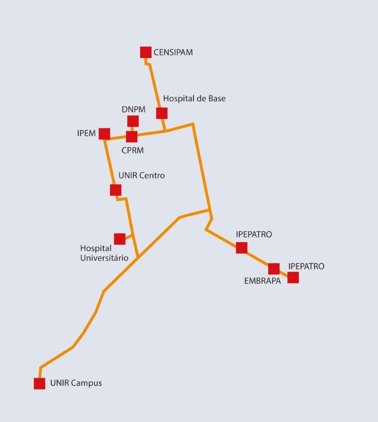 Rede Porto Velho